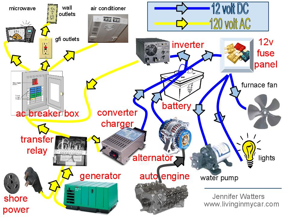 Rv Net Open Roads Forum  Tech Issues  Will You Check  Edit My Homemade Schematic